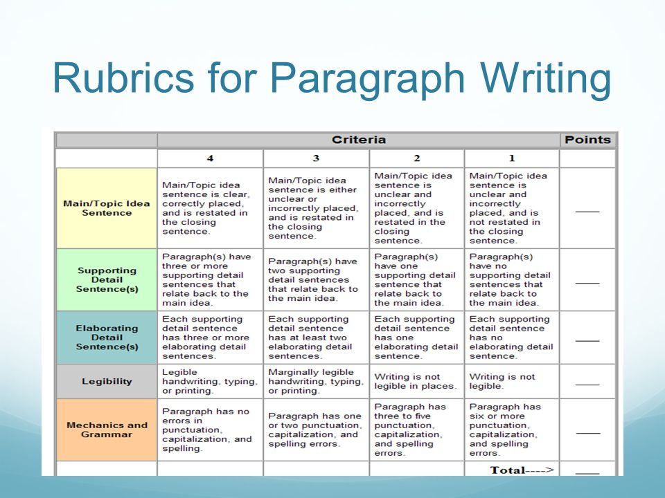 Rubrics for Paragraph Writing