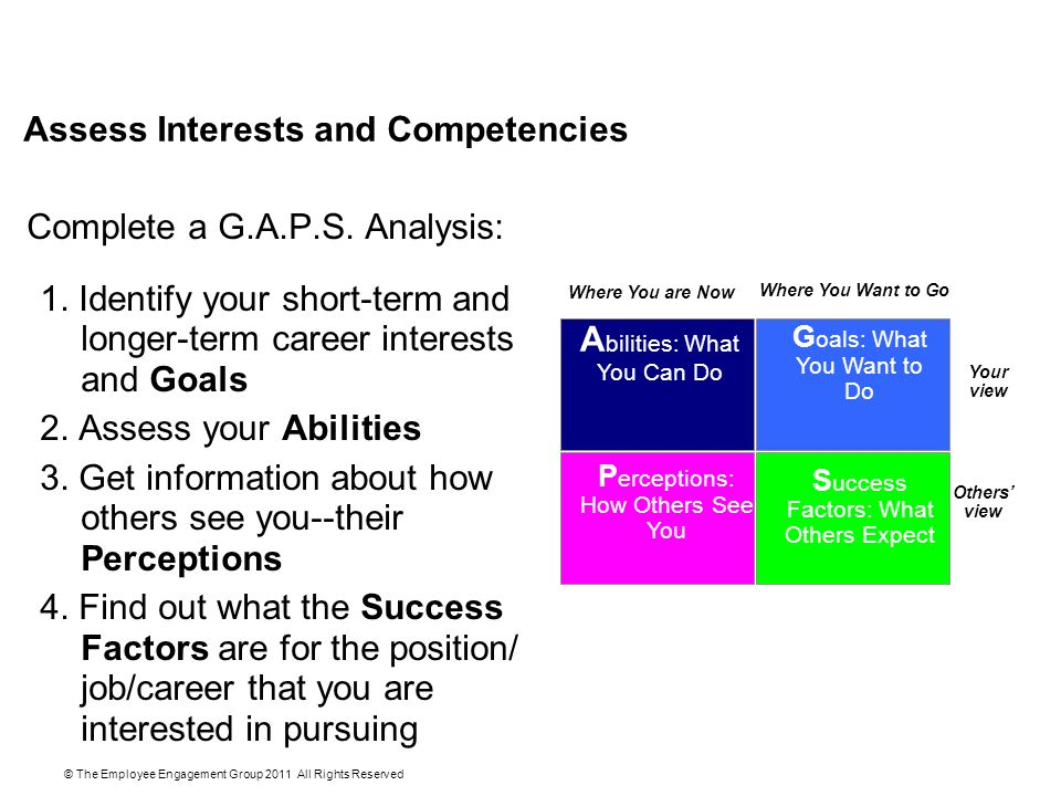 Assess Interests and Competencies Complete a G.A.P.S.