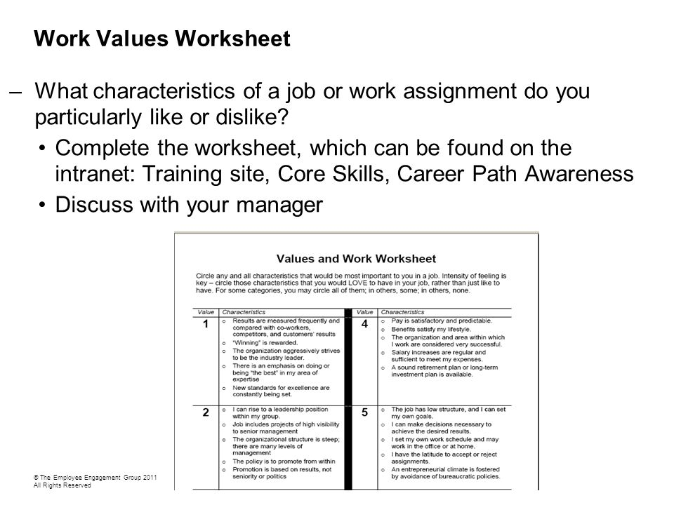 Work Values Worksheet –What characteristics of a job or work assignment do you particularly like or dislike.