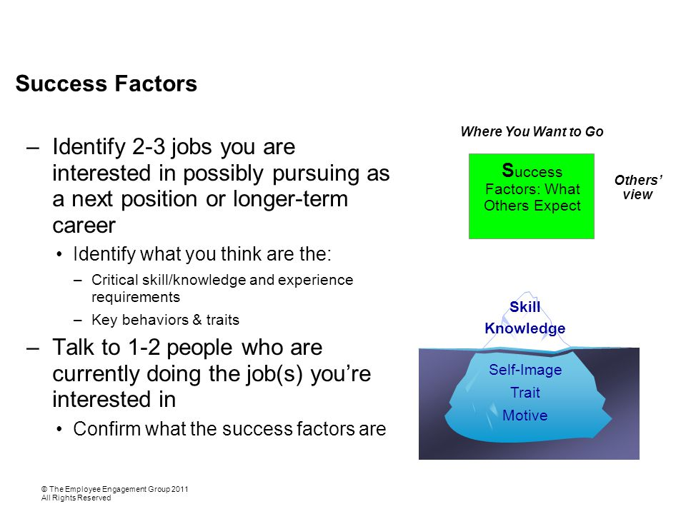 Success Factors –Identify 2-3 jobs you are interested in possibly pursuing as a next position or longer-term career Identify what you think are the: –Critical skill/knowledge and experience requirements –Key behaviors & traits –Talk to 1-2 people who are currently doing the job(s) you're interested in Confirm what the success factors are Others' view S uccess Factors: What Others Expect Where You Want to Go Self-Image Trait Motive Skill Knowledge © The Employee Engagement Group 2011 All Rights Reserved