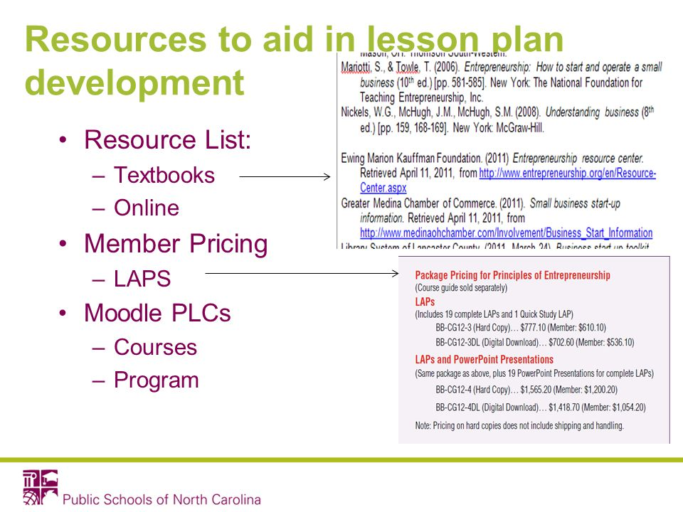 Resources to aid in lesson plan development Resource List: –Textbooks –Online Member Pricing –LAPS Moodle PLCs –Courses –Program