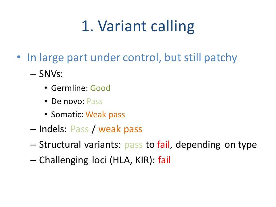 1. Variant calling In large part under control, but still patchy – SNVs: Germline: Good De novo: Pass Somatic: Weak pass – Indels: Pass / weak pass –
