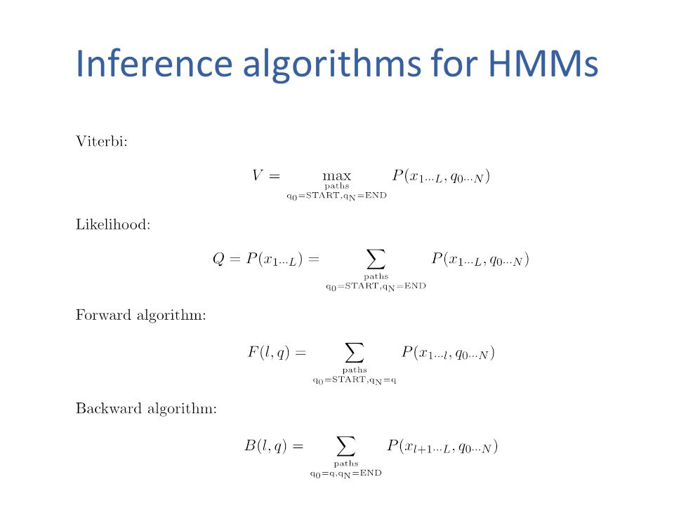 Inference algorithms for HMMs