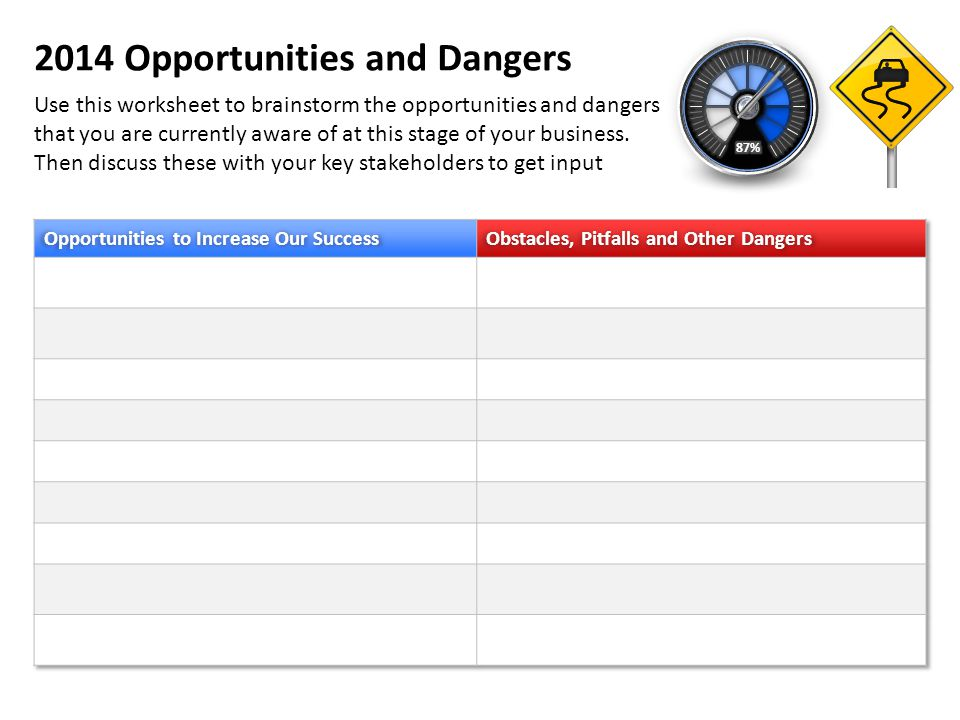 2014 Opportunities and Dangers Use this worksheet to brainstorm the opportunities and dangers that you are currently aware of at this stage of your business.
