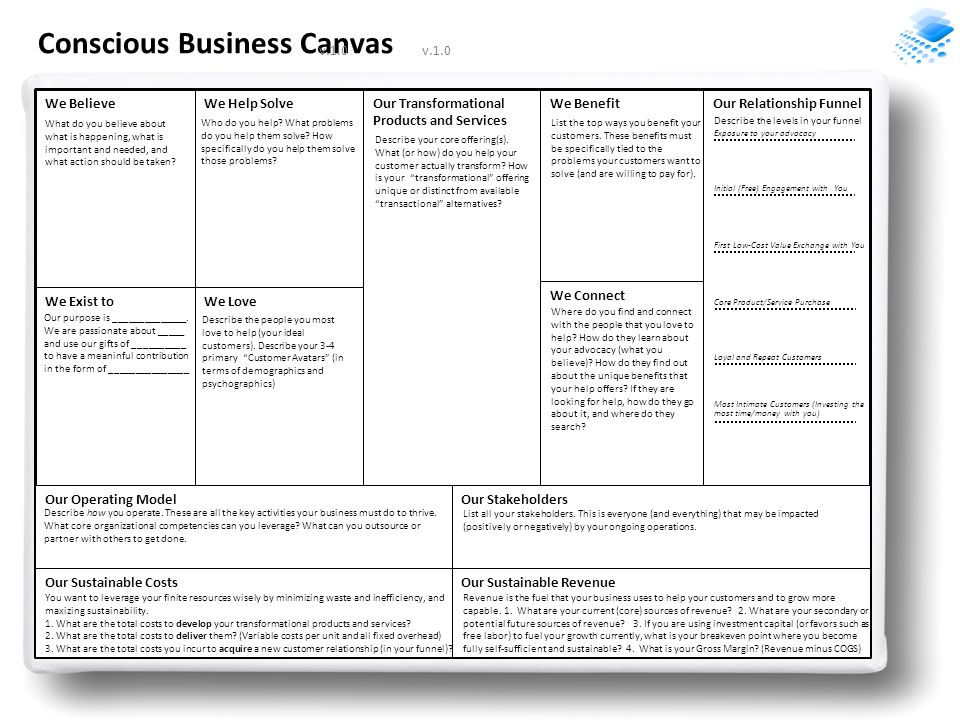 Conscious Business Canvas We Believe We Exist to We Believe Our Purpose We Help We Help SolveOur Transformational Products and Services We BenefitOur Relationship Funnel We Love We Connect Our Operating ModelOur Stakeholders Our Sustainable CostsOur Sustainable Revenue v.1.0 What do you believe about what is happening, what is important and needed, and what action should be taken.