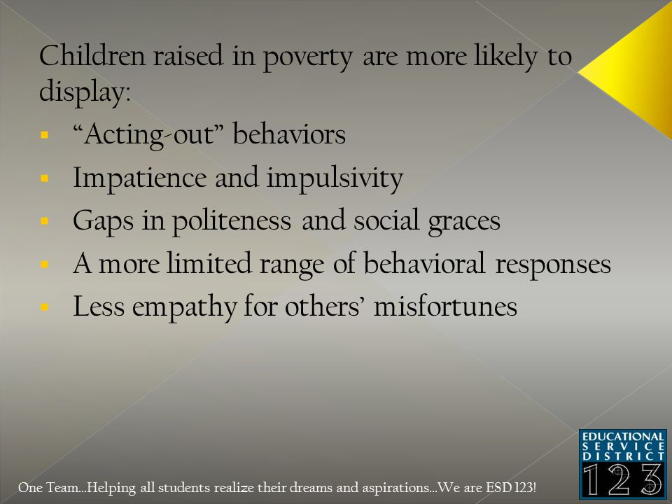 Children raised in poverty are more likely to display:  Acting-out behaviors  Impatience and impulsivity  Gaps in politeness and social graces  A more limited range of behavioral responses  Less empathy for others' misfortunes