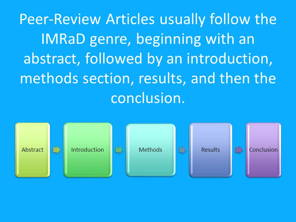 Peer-Review Articles usually follow the IMRaD genre, beginning with an abstract, followed by an introduction, methods section, results, and then the conclusion.