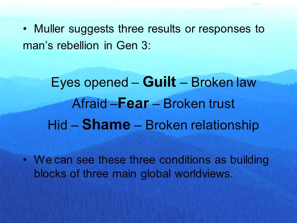 Muller suggests three results or responses to man's rebellion in Gen 3: Eyes opened – Guilt – Broken law Afraid – Fear – Broken trust Hid – Shame – Br