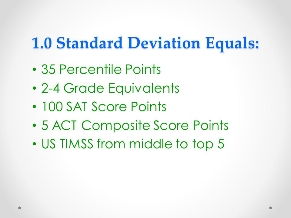 1.0 Standard Deviation Equals: 35 Percentile Points 2-4 Grade Equivalents 100 SAT Score Points 5 ACT Composite Score Points US TIMSS from middle to top 5