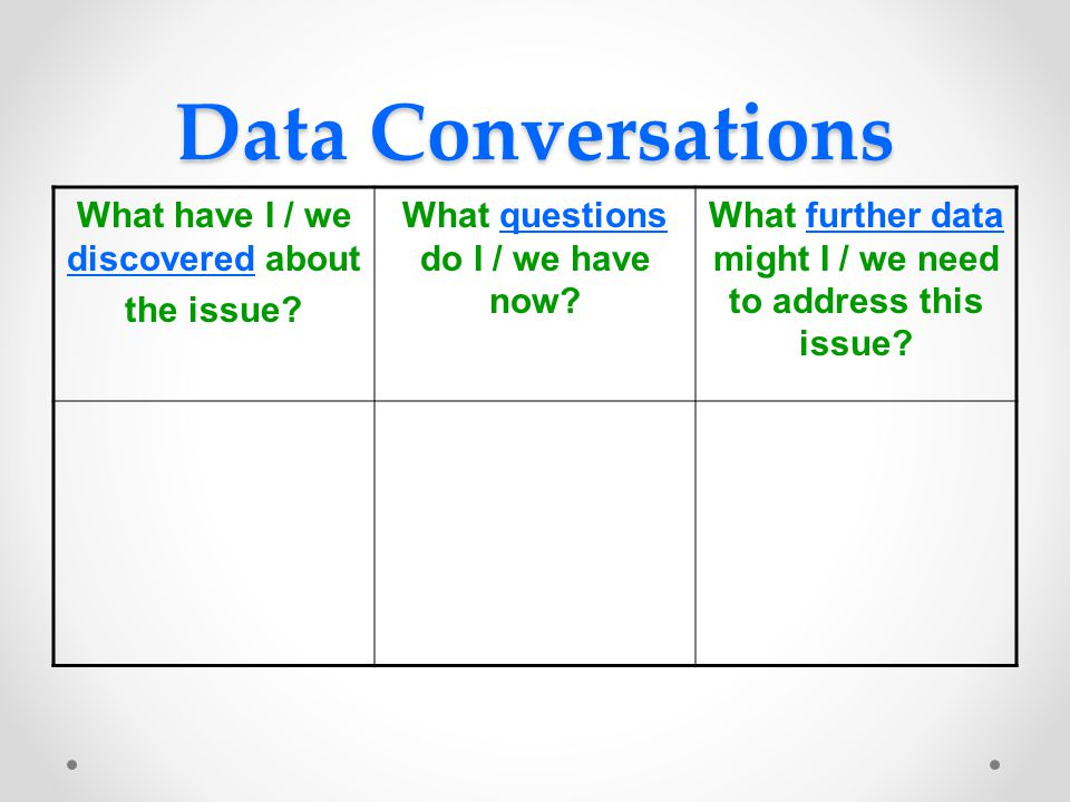 Data Conversations What have I / we discovered about the issue.