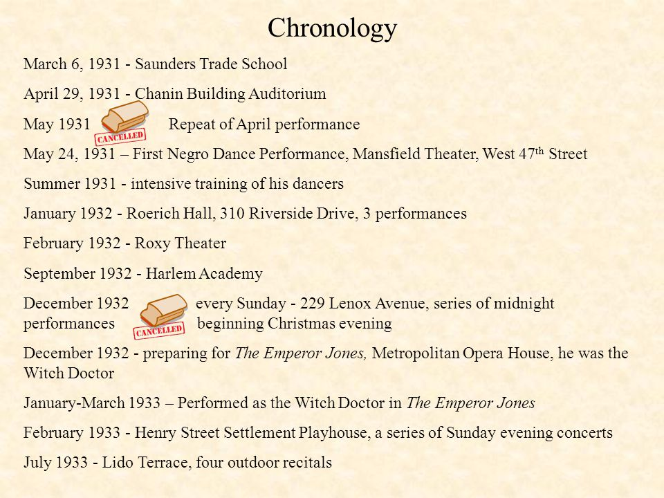 March 6, 1931 - Saunders Trade School April 29, 1931 - Chanin Building Auditorium May 1931 Repeat of April performance May 24, 1931 – First Negro Dance Performance, Mansfield Theater, West 47 th Street Summer 1931 - intensive training of his dancers January 1932 - Roerich Hall, 310 Riverside Drive, 3 performances February 1932 - Roxy Theater September 1932 - Harlem Academy December 1932 every Sunday - 229 Lenox Avenue, series of midnight performances beginning Christmas evening December 1932 - preparing for The Emperor Jones, Metropolitan Opera House, he was the Witch Doctor January-March 1933 – Performed as the Witch Doctor in The Emperor Jones February 1933 - Henry Street Settlement Playhouse, a series of Sunday evening concerts July 1933 - Lido Terrace, four outdoor recitals Chronology
