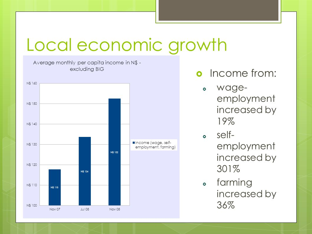 Local economic growth  Income from:  wage- employment increased by 19%  self- employment increased by 301%  farming increased by 36%
