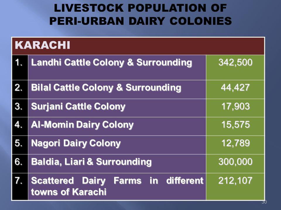 30 LIVESTOCK POPULATION OF PERI-URBAN DAIRY COLONIES KARACHI 1.