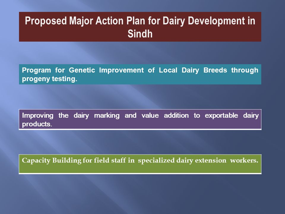 Program for Genetic Improvement of Local Dairy Breeds through progeny testing.