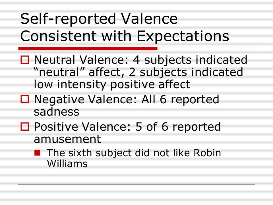 Self-reported Valence Consistent with Expectations  Neutral Valence: 4 subjects indicated neutral affect, 2 subjects indicated low intensity positive affect  Negative Valence: All 6 reported sadness  Positive Valence: 5 of 6 reported amusement The sixth subject did not like Robin Williams
