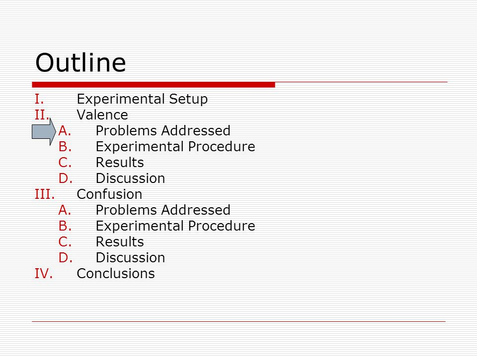Outline I.Experimental Setup II.Valence A.Problems Addressed B.Experimental Procedure C.Results D.Discussion III.Confusion A.Problems Addressed B.Experimental Procedure C.Results D.Discussion IV.Conclusions