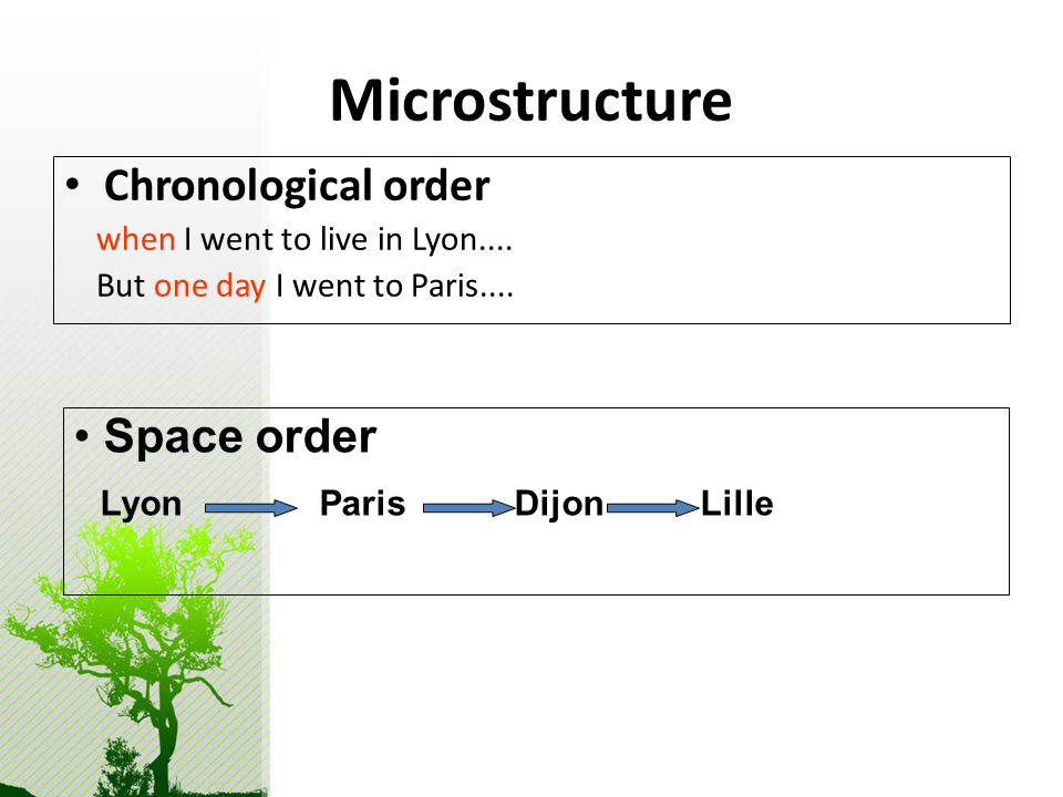 Microstructure Chronological order when I went to live in Lyon....