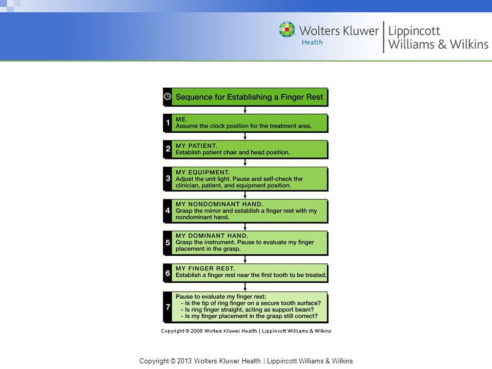 Copyright © 2013 Wolters Kluwer Health | Lippincott Williams & Wilkins