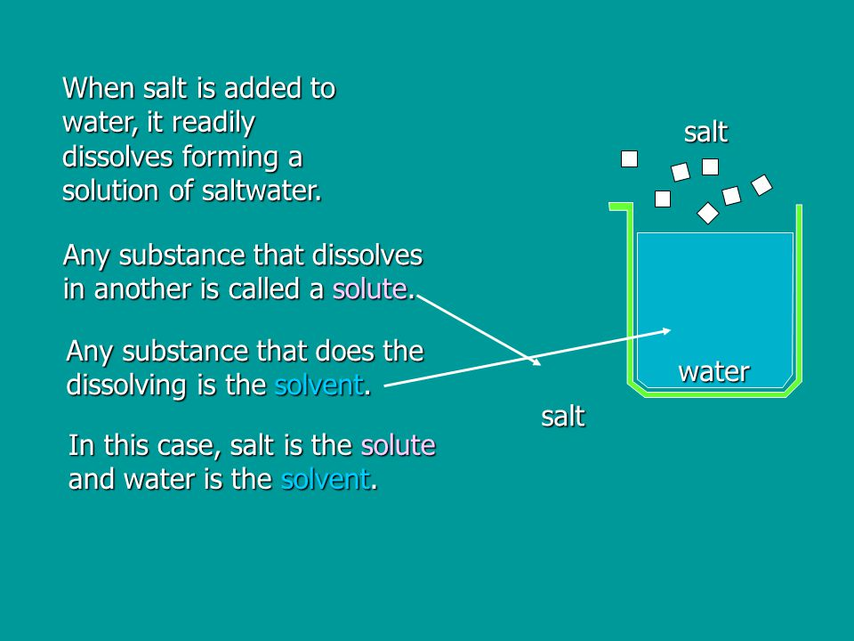 When salt is added to water, it readily dissolves forming a solution of saltwater.