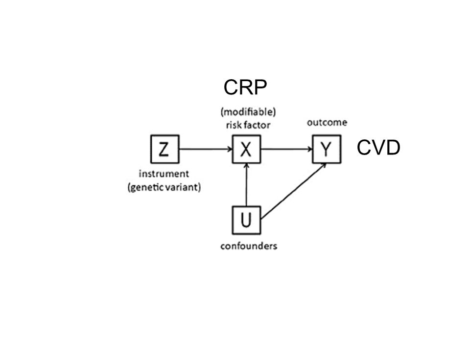 CRP CVD