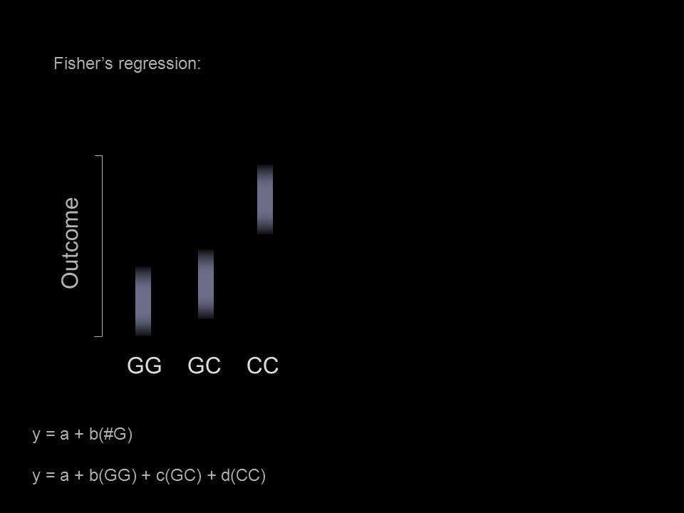 Fisher's regression: GG GC CC Outcome y = a + b(#G) y = a + b(GG) + c(GC) + d(CC)