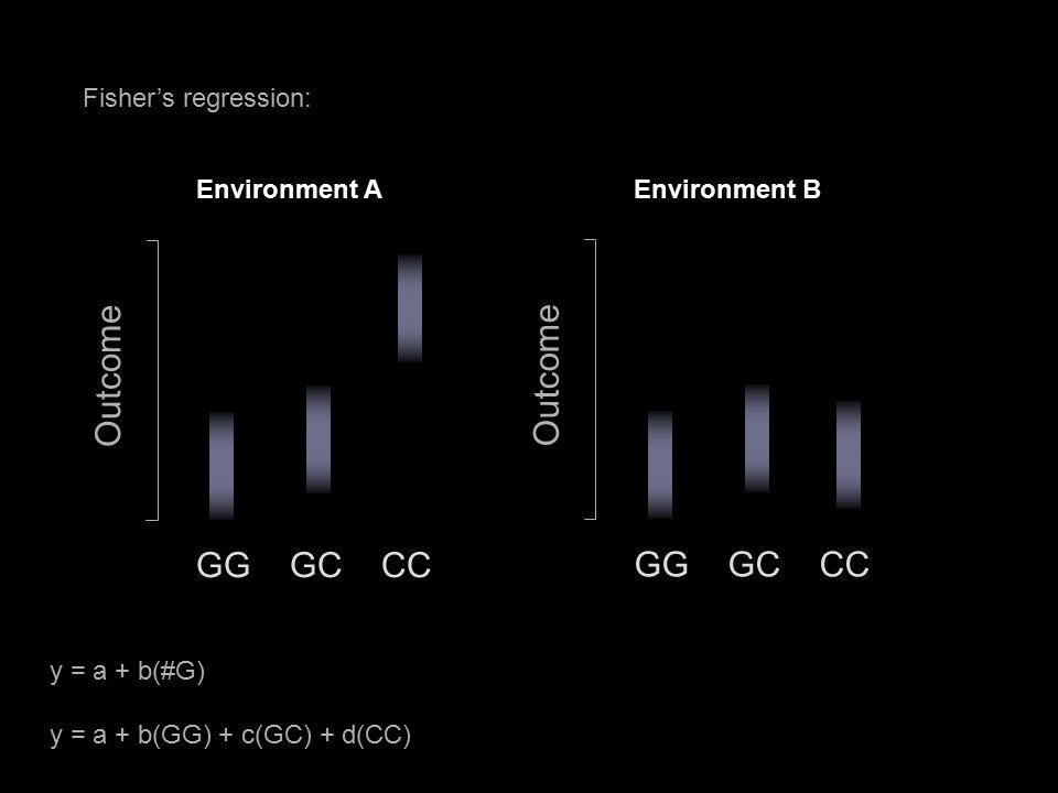 Fisher's regression: GG GC CC Outcome Environment A GG GC CC Outcome Environment B y = a + b(#G) y = a + b(GG) + c(GC) + d(CC)