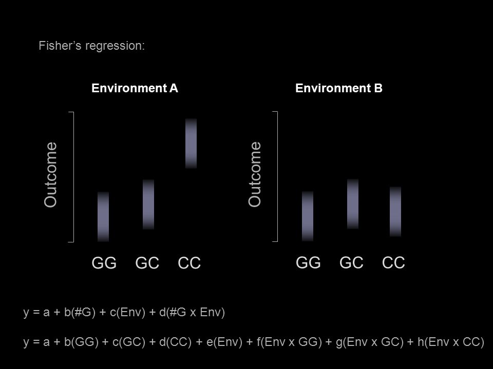 Fisher's regression: GG GC CC Outcome y = a + b(#G) + c(Env) + d(#G x Env) y = a + b(GG) + c(GC) + d(CC) + e(Env) + f(Env x GG) + g(Env x GC) + h(Env x CC) Environment A GG GC CC Outcome Environment B