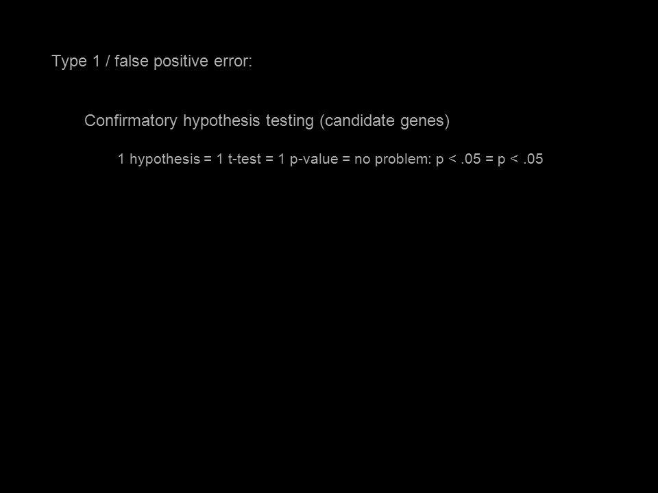 Confirmatory hypothesis testing (candidate genes) 1 hypothesis = 1 t-test = 1 p-value = no problem: p <.05 = p <.05