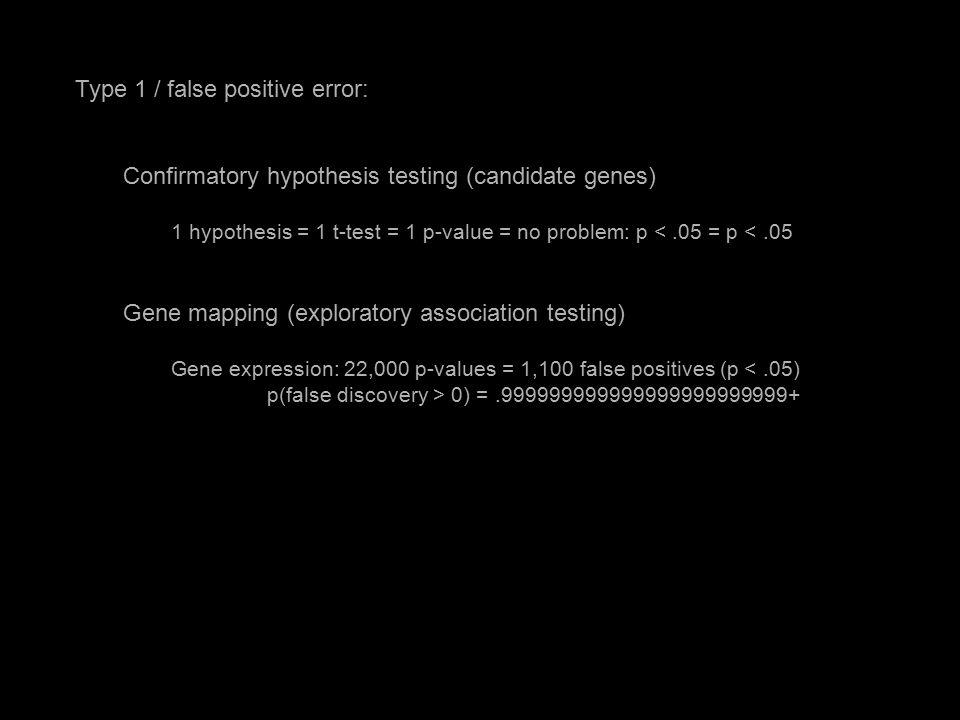 Type 1 / false positive error: Confirmatory hypothesis testing (candidate genes) 1 hypothesis = 1 t-test = 1 p-value = no problem: p <.05 = p <.05 Gene mapping (exploratory association testing) Gene expression: 22,000 p-values = 1,100 false positives (p <.05) p(false discovery > 0) =.999999999999999999999999+