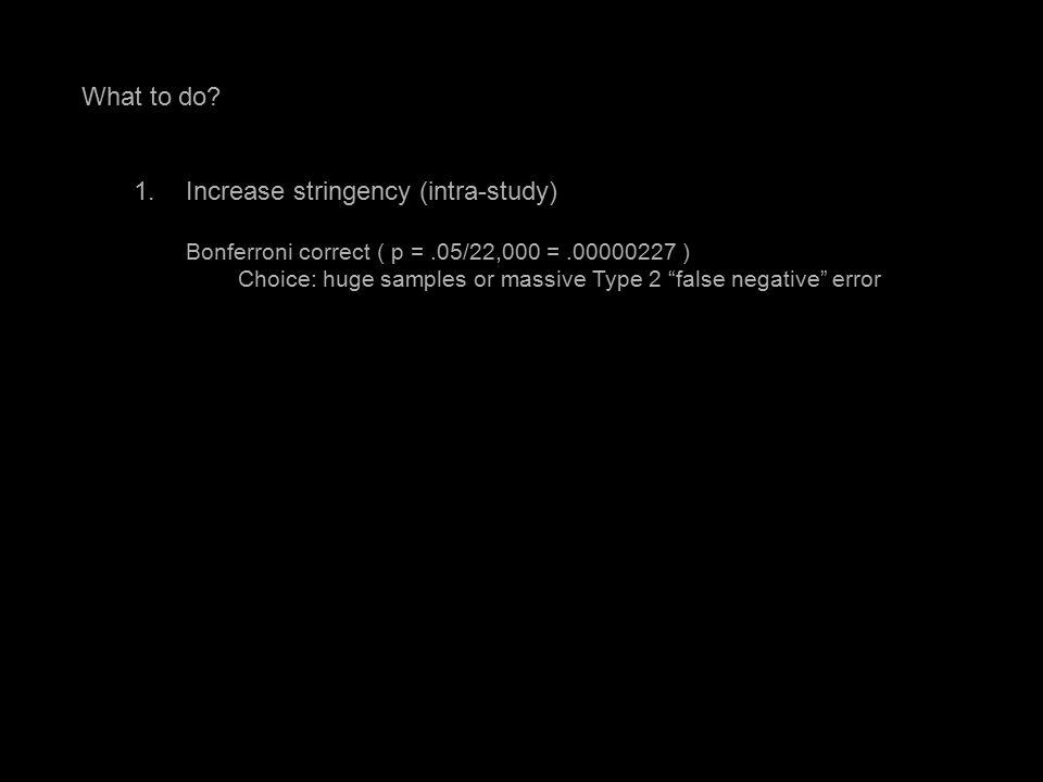 1.Increase stringency (intra-study) Bonferroni correct ( p =.05/22,000 =.00000227 ) Choice: huge samples or massive Type 2 false negative error