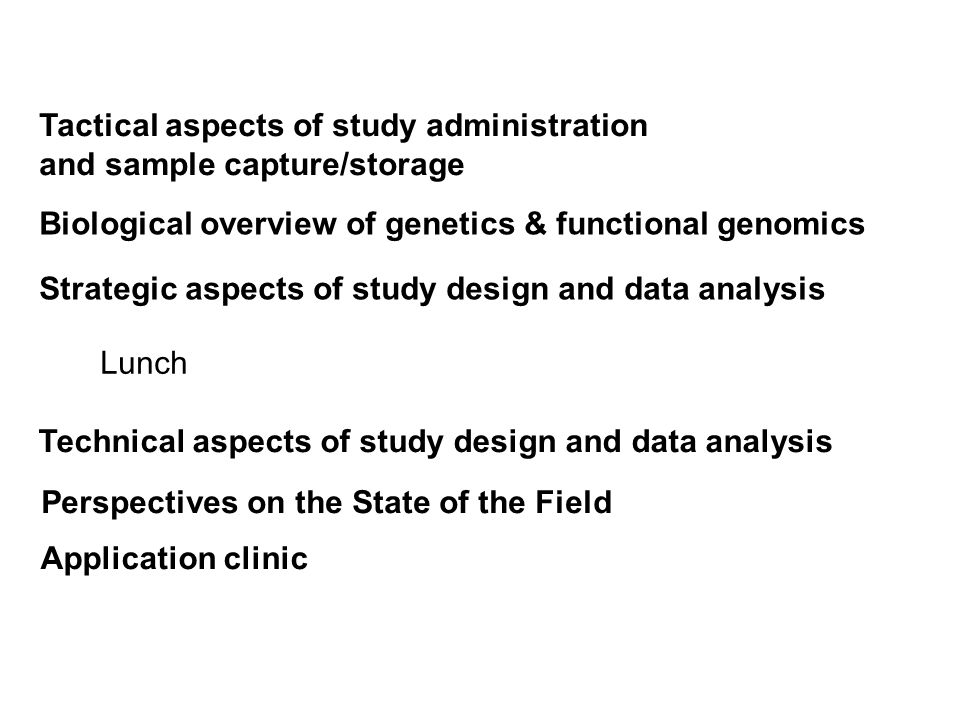 Tactical aspects of study administration and sample capture/storage Biological overview of genetics & functional genomics Strategic aspects of study design and data analysis Lunch Technical aspects of study design and data analysis Perspectives on the State of the Field Application clinic