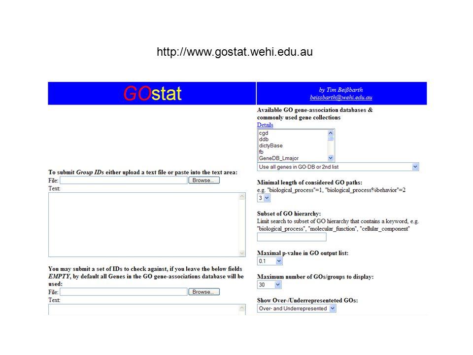 http://www.gostat.wehi.edu.au