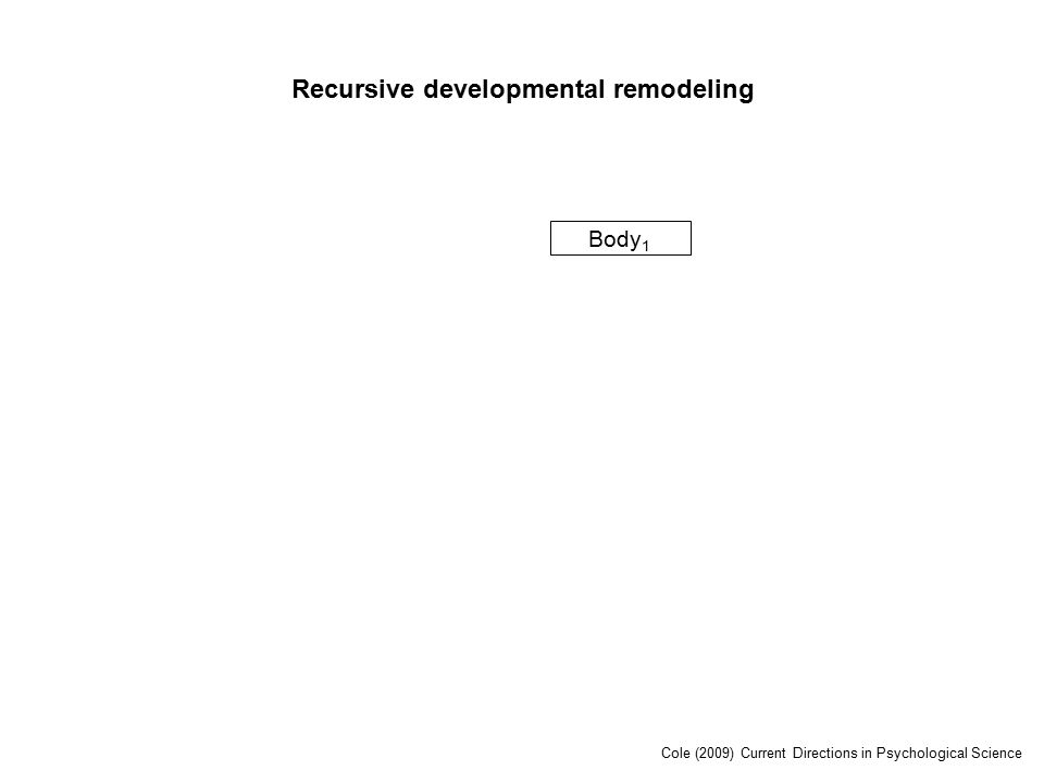 Body 1 Recursive developmental remodeling Cole (2009) Current Directions in Psychological Science