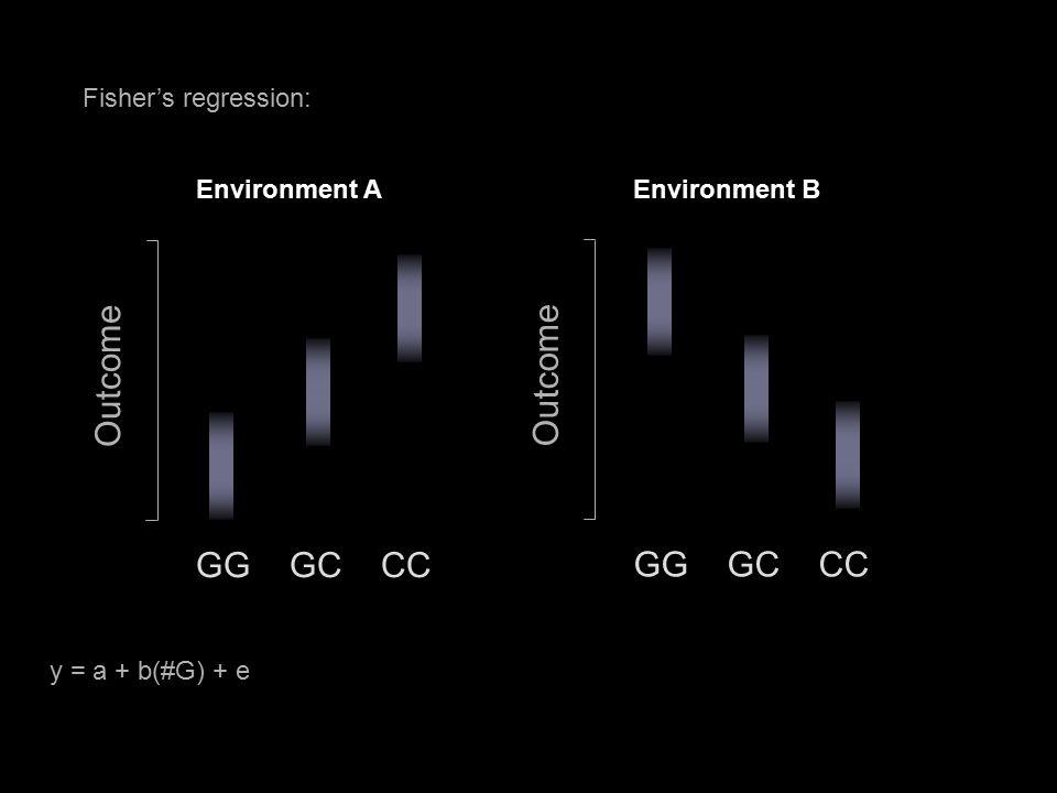 Fisher's regression: GG GC CC Outcome y = a + b(#G) + e Environment A GG GC CC Outcome Environment B
