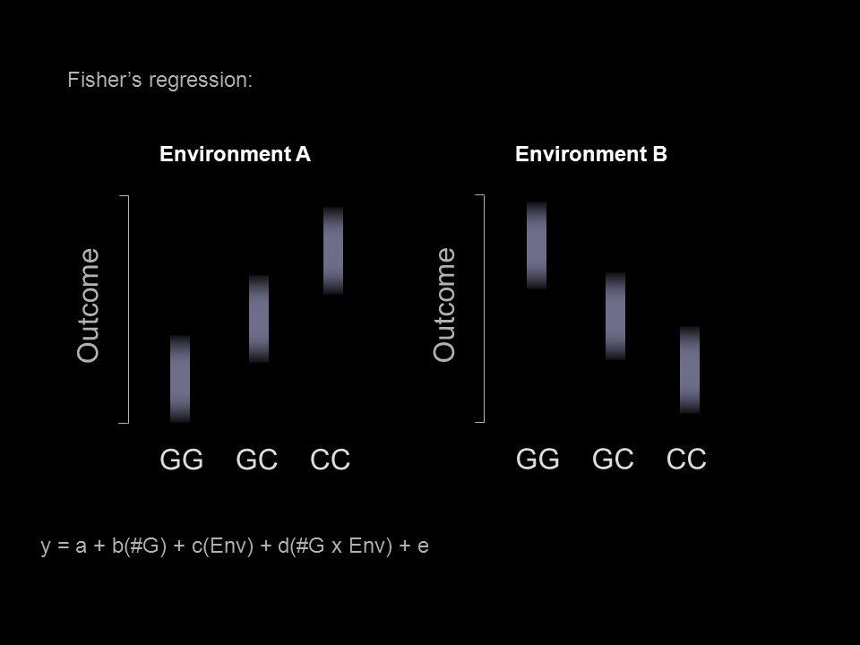 Fisher's regression: GG GC CC Outcome y = a + b(#G) + c(Env) + d(#G x Env) + e Environment A GG GC CC Outcome Environment B