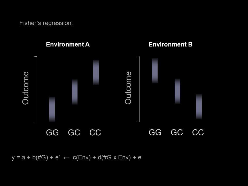 Fisher's regression: GG GC CC Outcome y = a + b(#G) + e' ← c(Env) + d(#G x Env) + e Environment A GG GC CC Outcome Environment B
