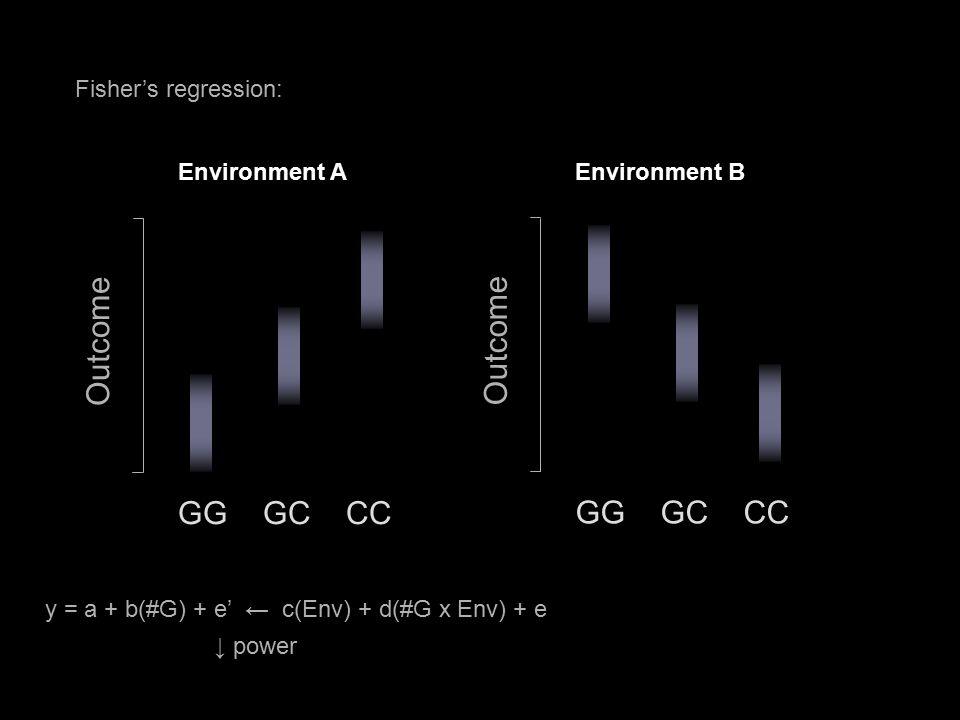 Fisher's regression: GG GC CC Outcome y = a + b(#G) + e' ← c(Env) + d(#G x Env) + e ↓ power Environment A GG GC CC Outcome Environment B