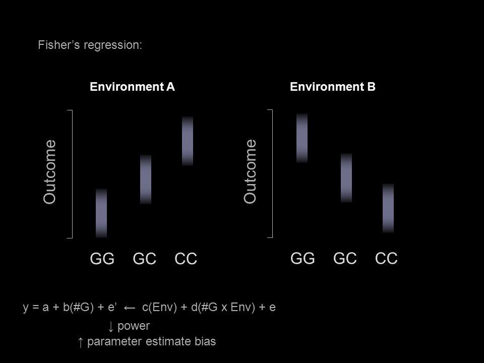 Fisher's regression: GG GC CC Outcome y = a + b(#G) + e' ← c(Env) + d(#G x Env) + e ↓ power ↑ parameter estimate bias Environment A GG GC CC Outcome Environment B