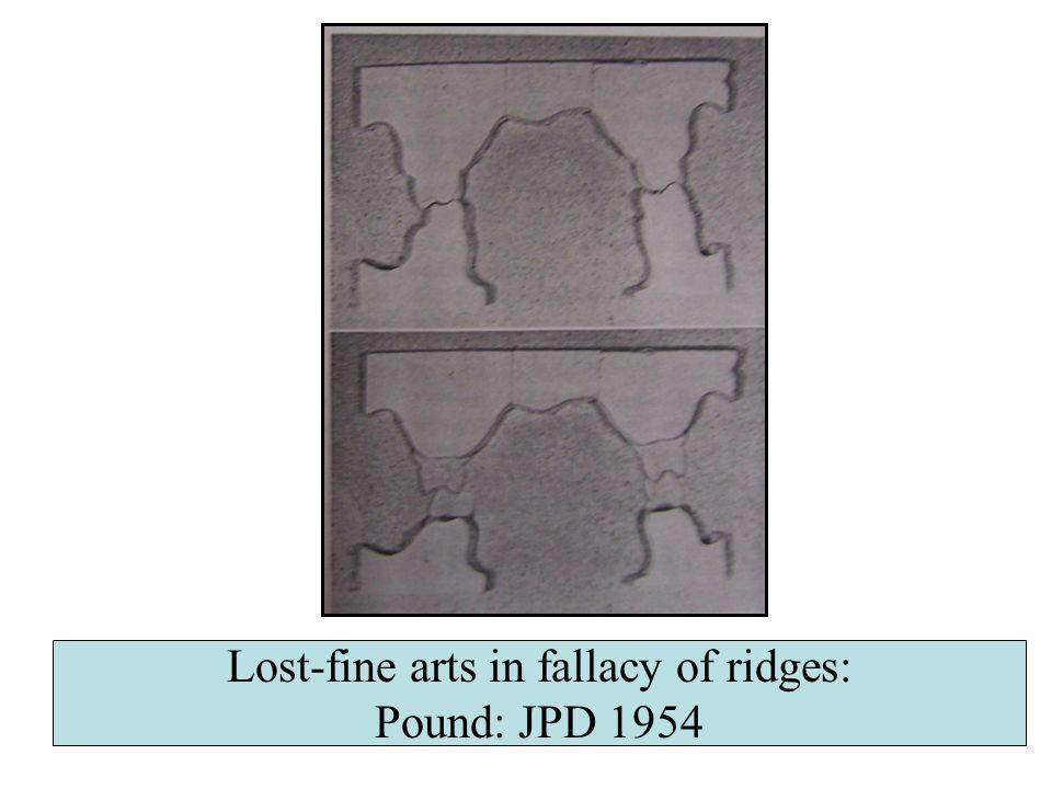 Lost-fine arts in fallacy of ridges: Pound: JPD 1954