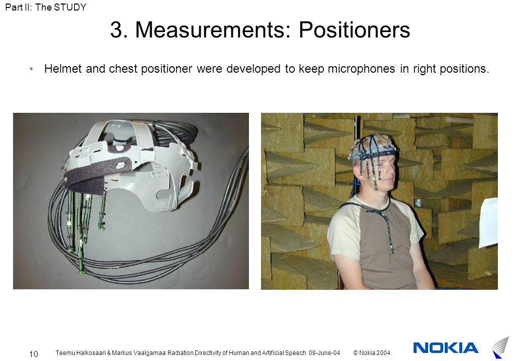 Teemu Halkosaari & Markus Vaalgamaa: Radiation Directivity of Human and Artificial Speech 08-June-04© Nokia 2004 10 3.