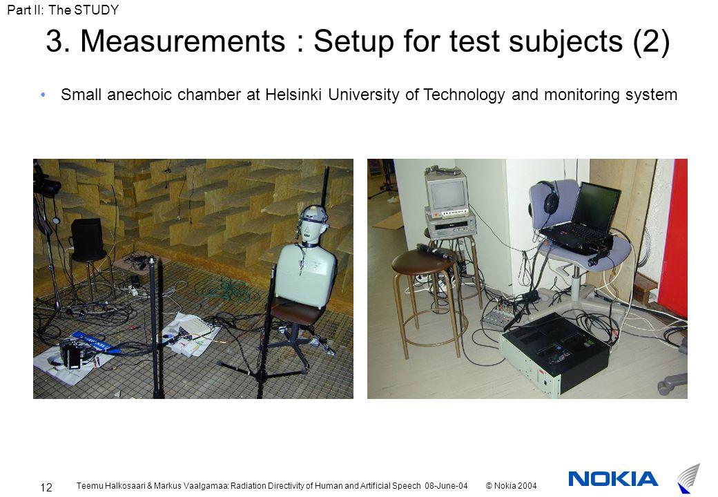 Teemu Halkosaari & Markus Vaalgamaa: Radiation Directivity of Human and Artificial Speech 08-June-04© Nokia 2004 12 3.