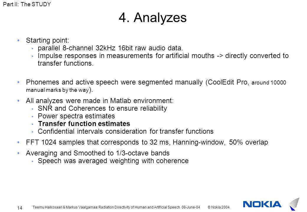 Teemu Halkosaari & Markus Vaalgamaa: Radiation Directivity of Human and Artificial Speech 08-June-04© Nokia 2004 14 4.