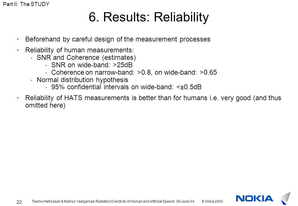 Teemu Halkosaari & Markus Vaalgamaa: Radiation Directivity of Human and Artificial Speech 08-June-04© Nokia 2004 22 6.