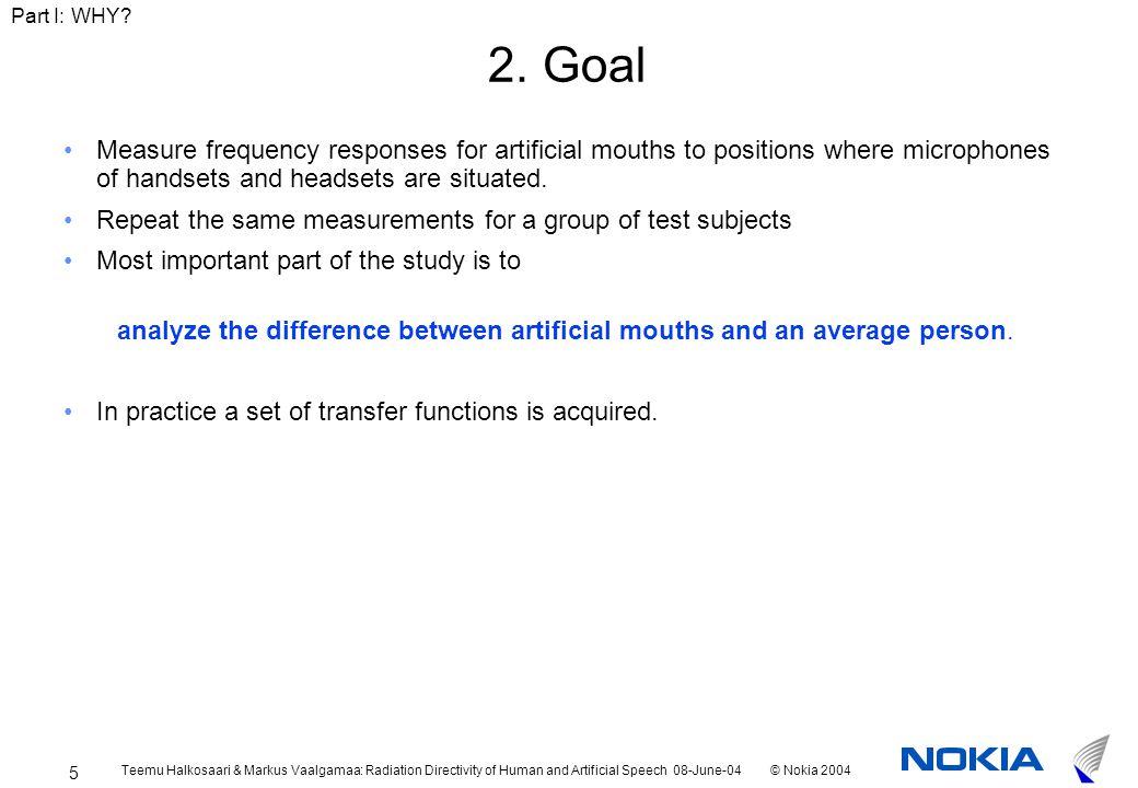 Teemu Halkosaari & Markus Vaalgamaa: Radiation Directivity of Human and Artificial Speech 08-June-04© Nokia 2004 5 2.