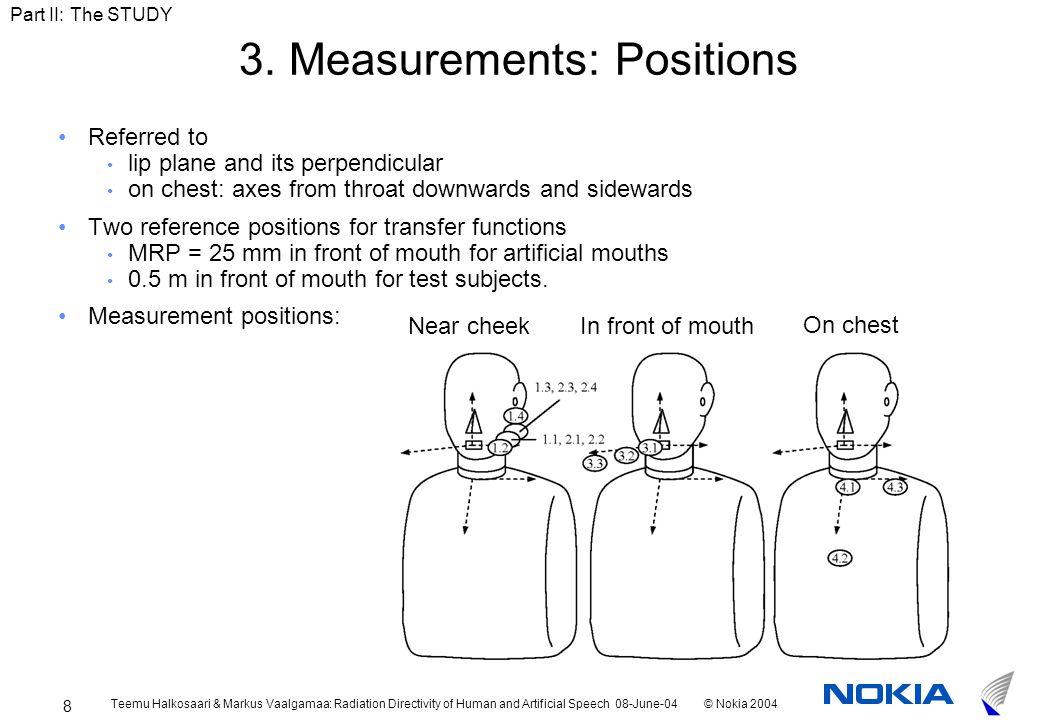 Teemu Halkosaari & Markus Vaalgamaa: Radiation Directivity of Human and Artificial Speech 08-June-04© Nokia 2004 8 3.