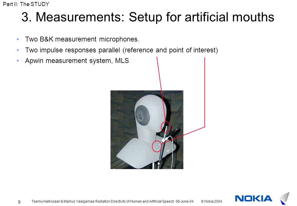 Teemu Halkosaari & Markus Vaalgamaa: Radiation Directivity of Human and Artificial Speech 08-June-04© Nokia 2004 9 3.