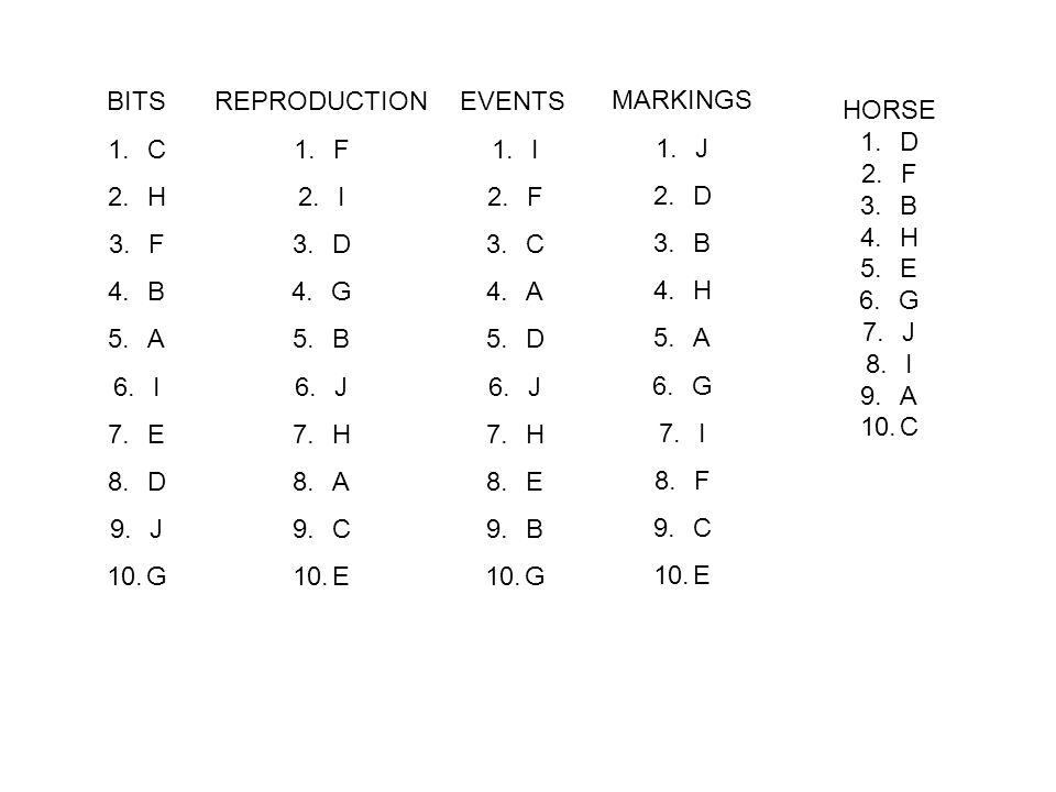 EVENTS 1.I 2.F 3.C 4.A 5.D 6.J 7.H 8.E 9.B 10.G BITS 1.C 2.H 3.F 4.B 5.A 6.I 7.E 8.D 9.J 10.G REPRODUCTION 1.F 2.I 3.D 4.G 5.B 6.J 7.H 8.A 9.C 10.E MA