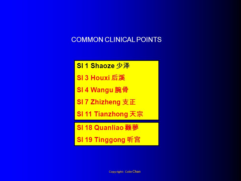 SI 1 Shaoze 少泽 SI 3 Houxi 后溪 SI 4 Wangu 腕骨 SI 7 Zhizheng 支正 SI 11 Tianzhong 天宗 COMMON CLINICAL POINTS SI 18 Quanliao 颧蓼 SI 19 Tinggong 听宫 Copy right: