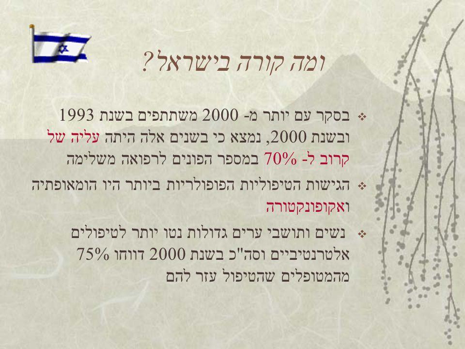 ומה קורה בישראל.