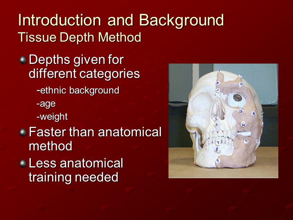 Methods Creating prosthetic eye Diameter24-25mm ColorHazel Iris12mm
